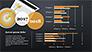 Marketing and Promotion Presentation Template slide 10