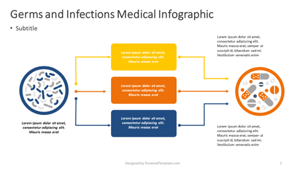 Germs and Infections Medical Infographics Presentation Template, Master Slide