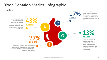 Blood Donation Medical Infographic Presentation Template, Master Slide