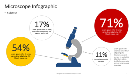 Microscope Infographic Presentation Template, Master Slide