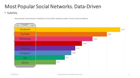Most Popular Social Networks Presentation Template, Master Slide