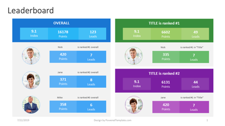 Leaderboard Presentation Template, Master Slide