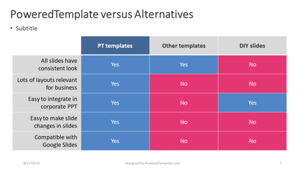 Feature Comparison Matrix Presentation Template, Master Slide