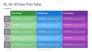 30-60-90 Days Plan slide 1