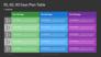 30-60-90 Days Plan slide 2