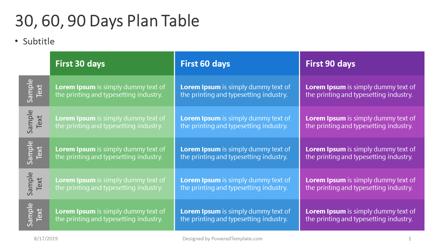 30-60-90 Days Plan Presentation Template, Master Slide