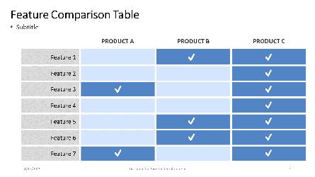Feature Comparison Table Presentation Template, Master Slide