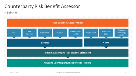Risk Benefit Assessor Model Presentation Template, Master Slide