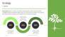 Nonprofit Organization Annual Report slide 5