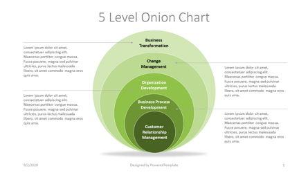 Five Level Onion Chart Presentation Template, Master Slide