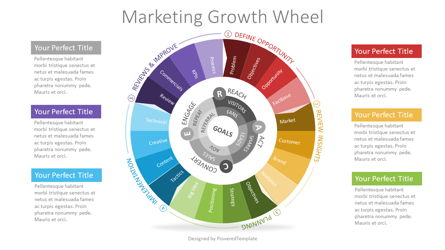 Marketing Growth Wheel Diagram Presentation Template, Master Slide
