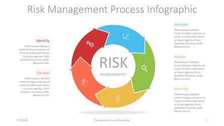 Risk Management Process Diagram Presentation Template, Master Slide