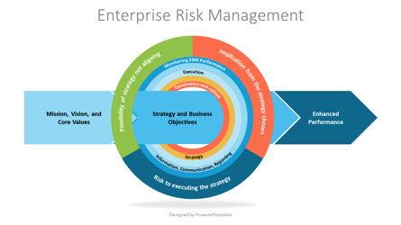 Enterprise Risk Management Framework Diagram Presentation Template, Master Slide