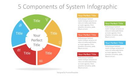 5 Components of System Infographic Presentation Template, Master Slide