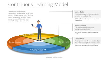 Continuous Learning Model Presentation Template, Master Slide