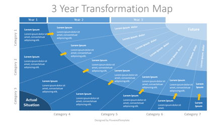 3 Year Transformation Map Presentation Template, Master Slide