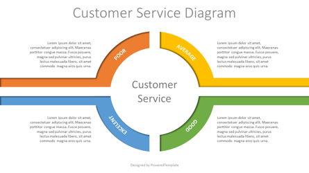 Customer Service Quality Diagram Presentation Template, Master Slide