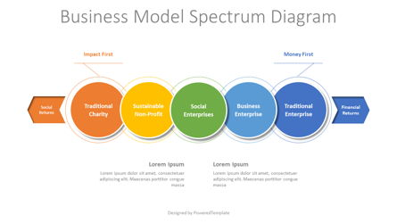 Business Model Spectrum Diagram Presentation Template, Master Slide