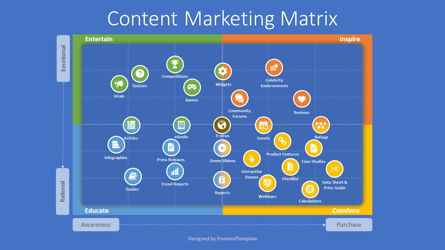 The Content Marketing Matrix Presentation Template, Master Slide