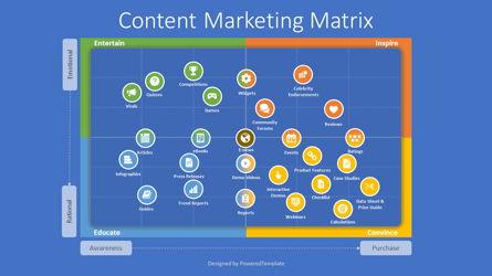 The Content Marketing Matrix Presentation Template, Master Slide