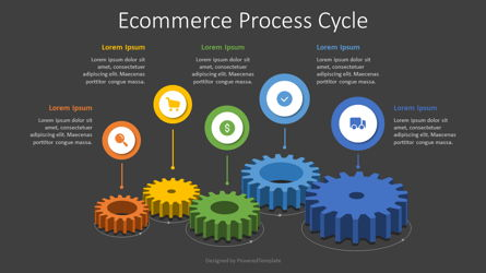 Ecommerce Process Cycle Infographic Presentation Template, Master Slide