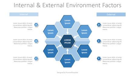 Internal and External Business Environment Factors Diagram Presentation Template, Master Slide