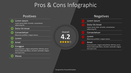 Pros and Cons Comparison Presentation Template, Master Slide