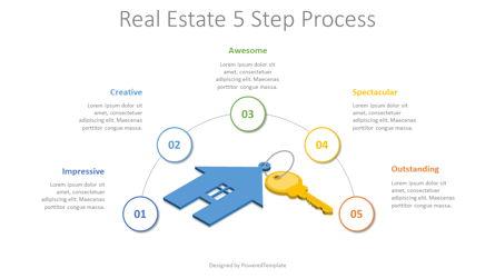 Real Estate 5 Step Process Presentation Template, Master Slide