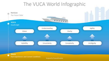 The VUCA World Infographic Presentation Template, Master Slide