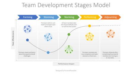 Team Development Stages Model Presentation Template, Master Slide