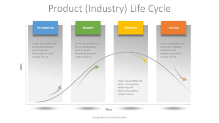 Product Life Cycle Diagram Presentation Template, Master Slide