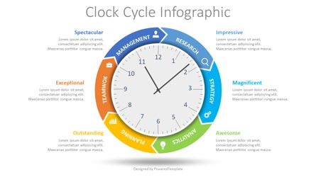 Clock Cycle Infographic Presentation Template, Master Slide