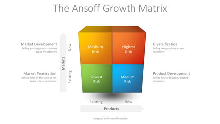 Volumetric Ansoff Growth Matrix Presentation Template, Master Slide