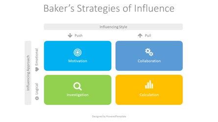 Baker's Strategies of Influence Presentation Template, Master Slide