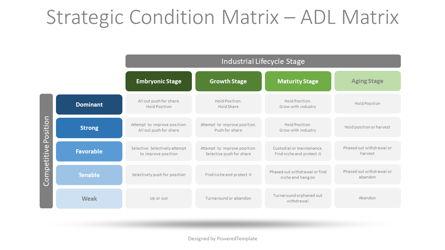 Strategic Condition Matrix – ADL Matrix Presentation Template, Master Slide