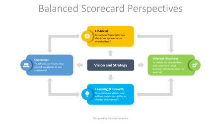 Balanced Scorecard Perspectives Presentation Template, Master Slide