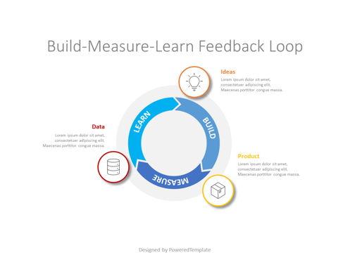 The Build-Measure-Learn Feedback Loop Presentation Template, Master Slide