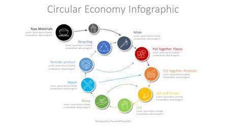 Circular Economy Scheme Presentation Template, Master Slide