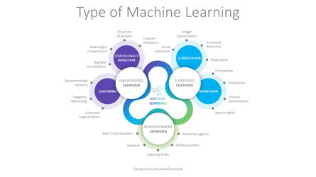 Type of Machine Learning Presentation Template, Master Slide