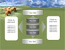 Dog Breeding Free slide 13
