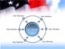 American Flag slide 7