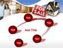 Real Estate Business slide 14