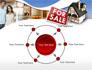 Real Estate Business slide 7