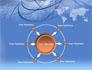 Telecommunications Links slide 7