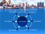 Big City Real Estate Agency Activity slide 7