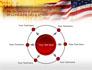 Declaration Of Independence slide 7