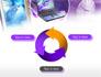 Internet Devices slide 9