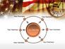 American History slide 7
