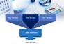 Business Essentials slide 3