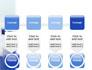 Graduation In Blue Colors slide 18